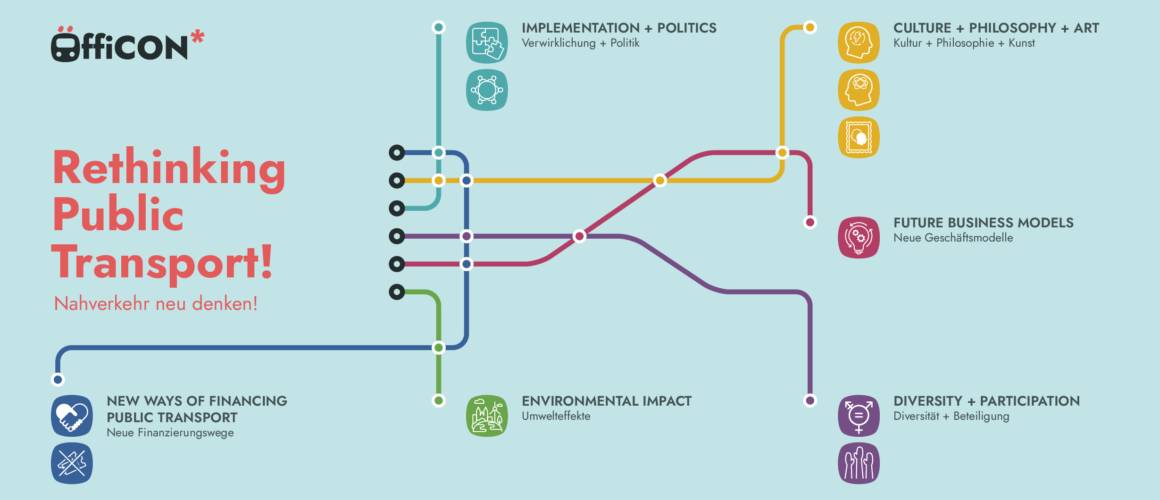 The thematic strands of ÖffiCON*: Looking to the future of public transport