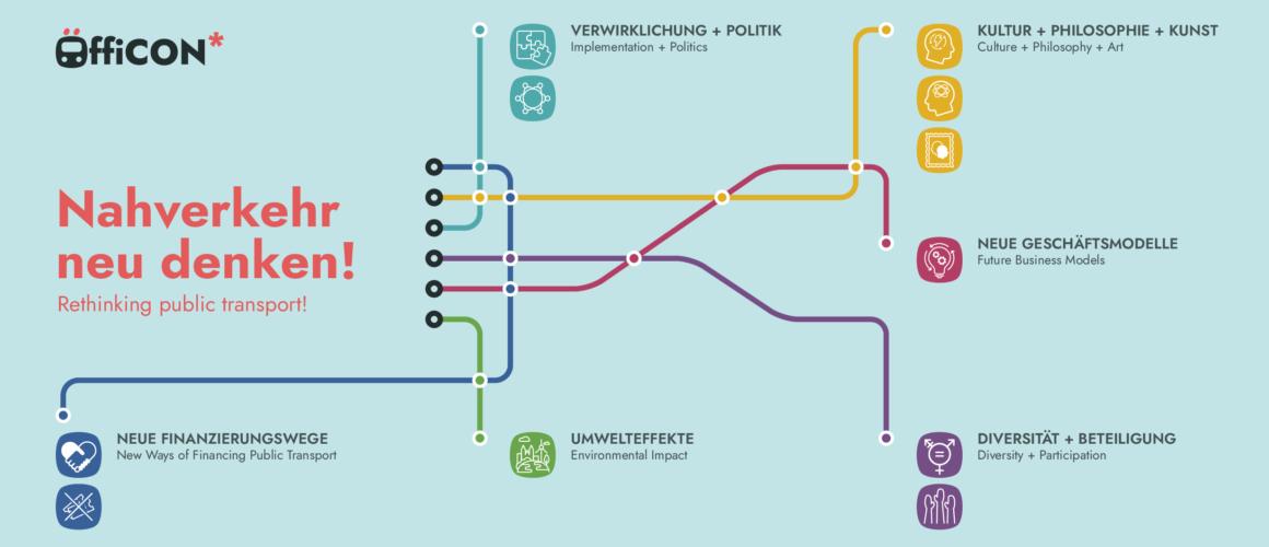 Die Themenstränge der ÖffiCON*: Ein Blick in die Zukunft des Nahverkehrs